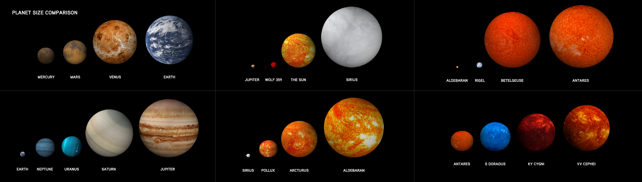 difference between stars and planets with comparison - 2174×619