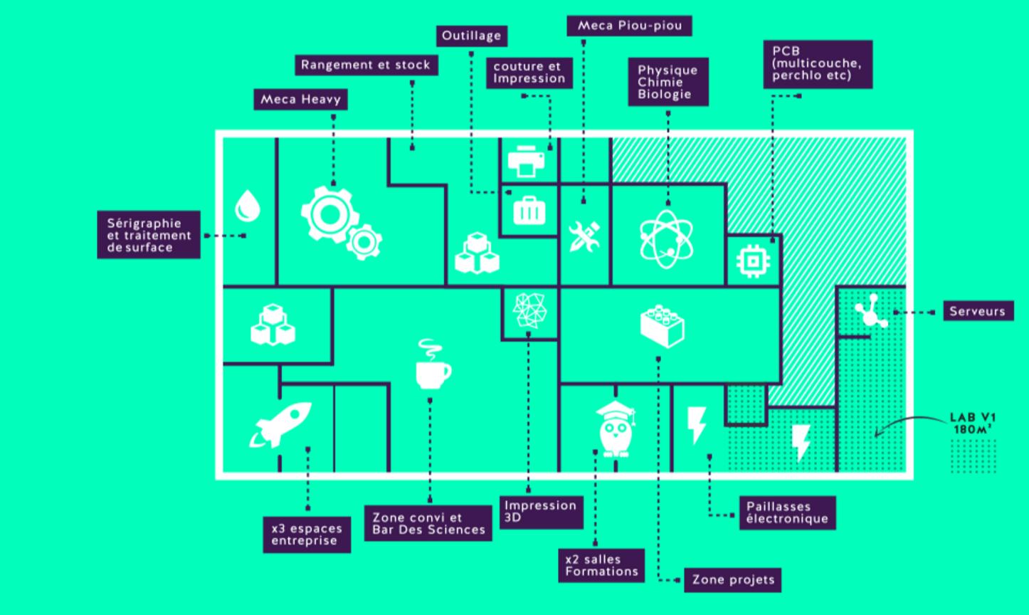 Plan de l'Electro Lab