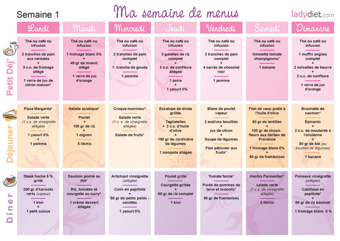 menu minceur facile
